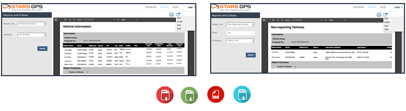 GPS Software Reports - STARS GPS